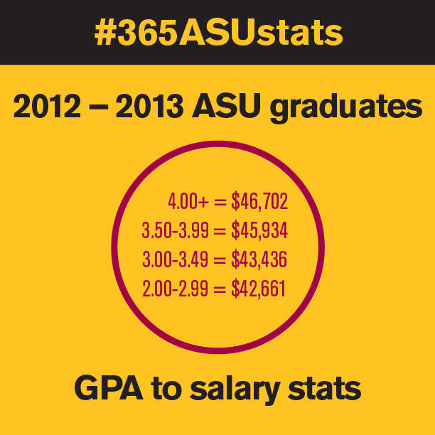 asu admissions on twitter we ve all heard the uninspiring adage