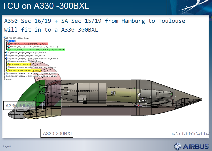 Missing From Airbus S Beluga Xl Announcement Is Whether Or
