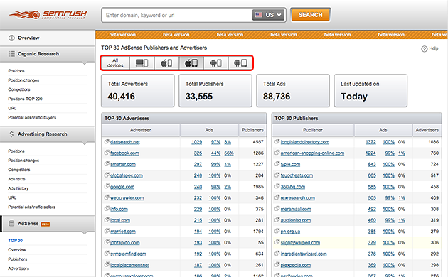 9 Ultimate Longtail & Semantic Keyword Research Guide http://t.co/PIfXyGxazu http://t.co/h71e4QirsA