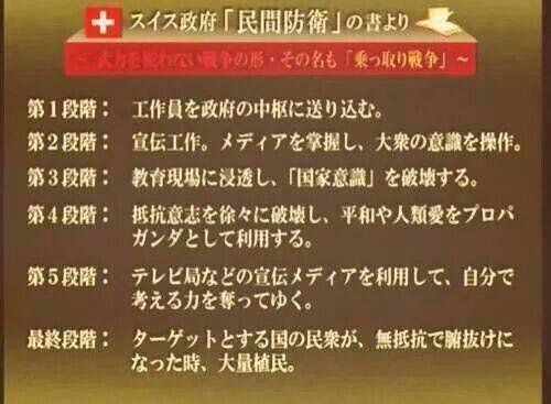 日本は最終段階だね https://t.co/lFFhKmlaQe