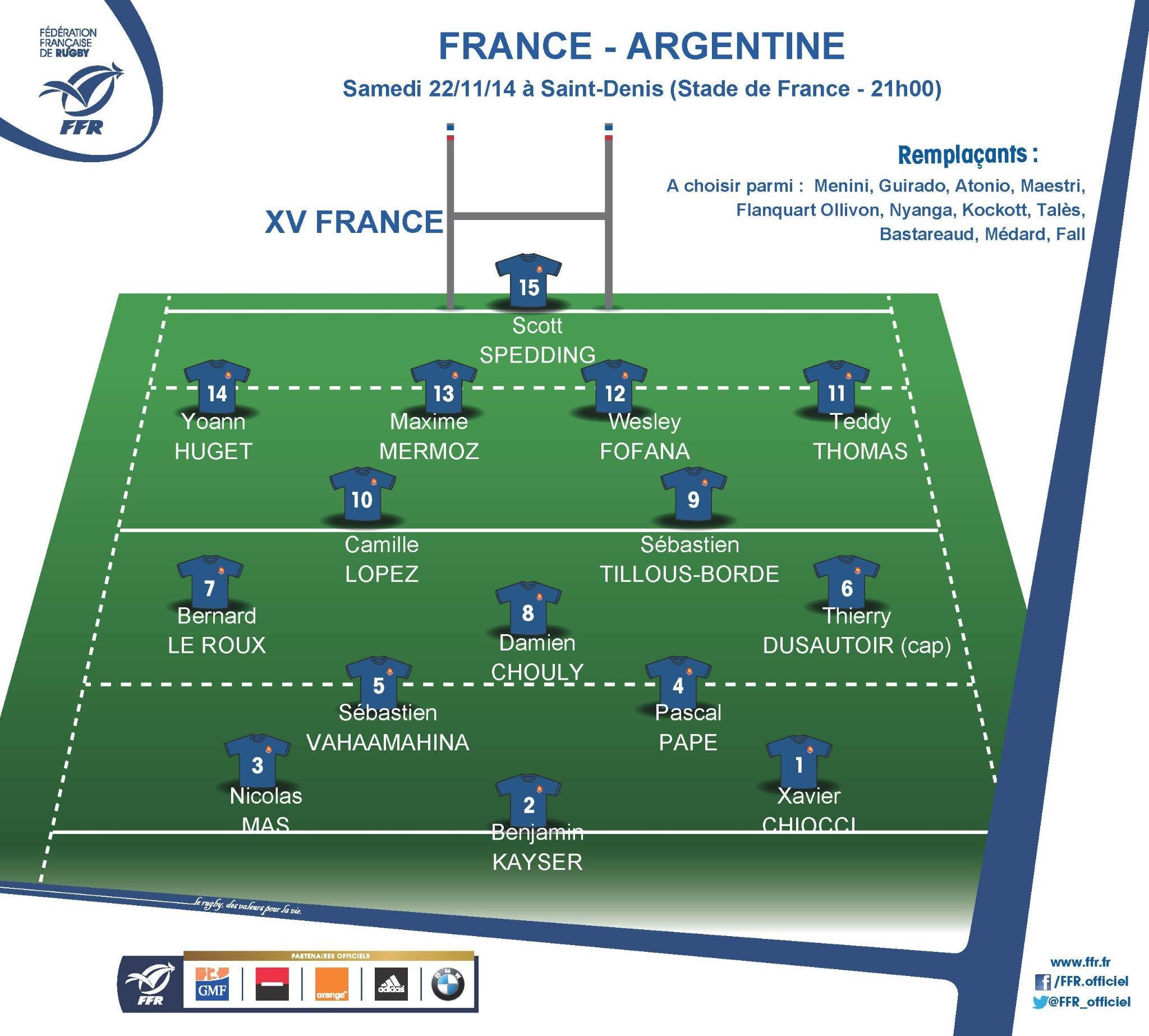 Composition du XV de France face à l'Argentine, match qui se joue ce samedi à 21h00. Teddy Thomas et Maxime Médard échange leur place, selon un communiqué de la FFR de ce matin.