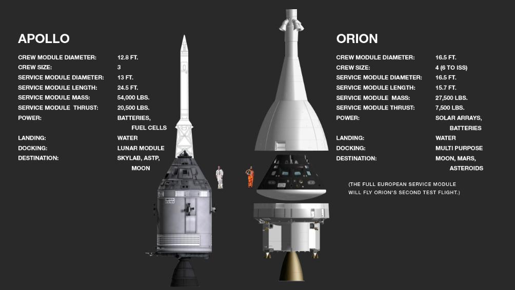 Nasa Alista El Lanzamiento De Nave Orion
