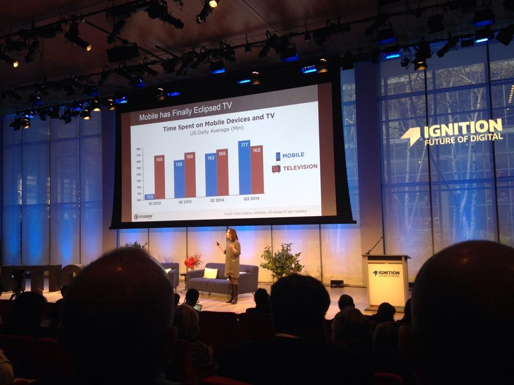Mobile finally overtakes TV in terms of time spent! 177 min on mobile vs 168 min on TV http://t.co/IYMHpEc0xk