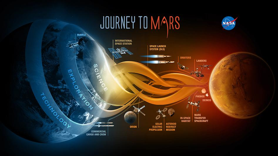 nasa: go to mars