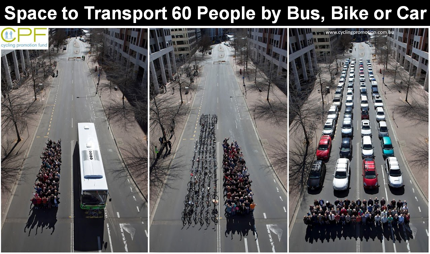 public transit vs private car