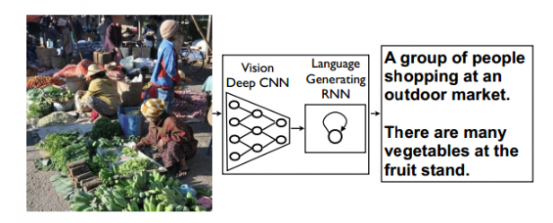 How Google Translates Pictures Into Words Using Deep Learning