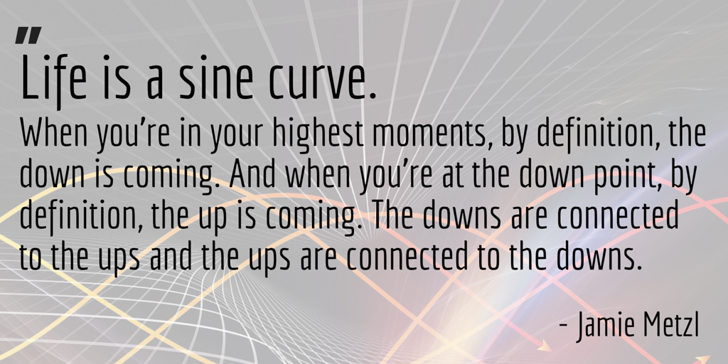 Nico Pitney On Twitter Life Is A Sine Curve And Other Beauteous Interesting Thoughts About Life