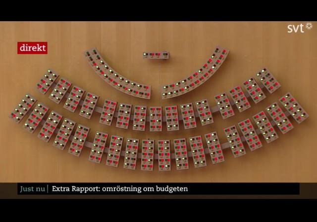 Här blir svensk riksdag polsk http://t.co/k1Phsqx1GP