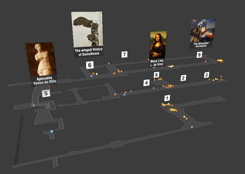 Louvre Museum's DNA, a study of visitors' behavior using Bluetooth data - http://t.co/hB8rto6rXu http://t.co/7aXhusqMu3