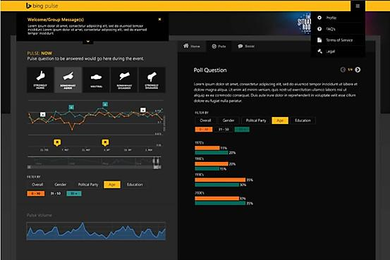 Microsoft is offering Bing Pulse, its instant-polling tech used by TV news, to the public.