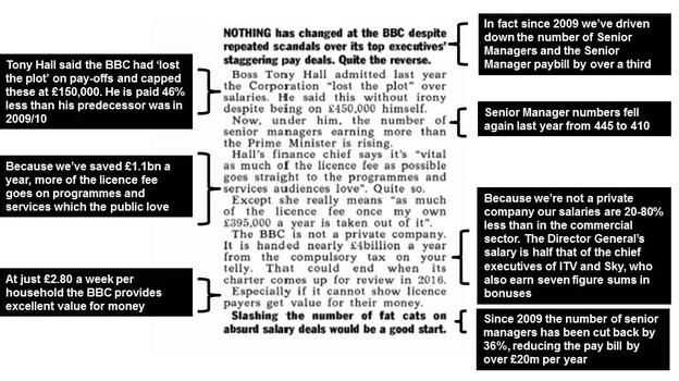 The BBC's under direct fire from The Sun, so it's firing back. MORE OF THIS PLEASE. http://t.co/6uJMj8Qn14 http://t.co/387uiWMj8l
