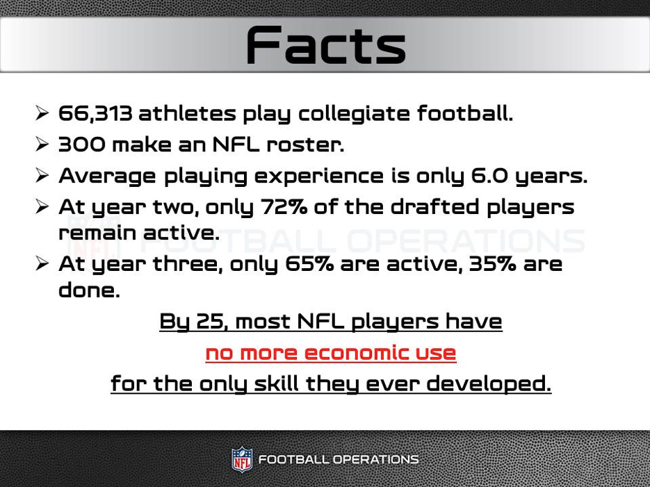 Keep listening to the wrong people Smh. Truth RT *@TroyVincent23: Know the facts. Finish your eligibility & education http://t.co/3T6kTWq4Um