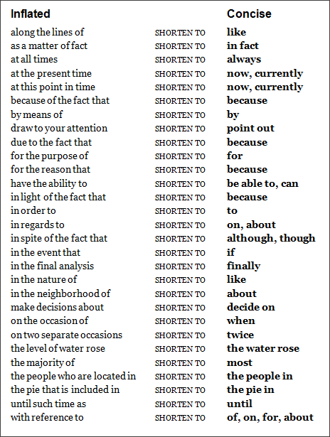 thesis words to use