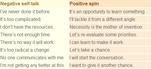 How good are you at finding a positive spin to your negative thoughts? http://t.co/KiIsqtPfpk