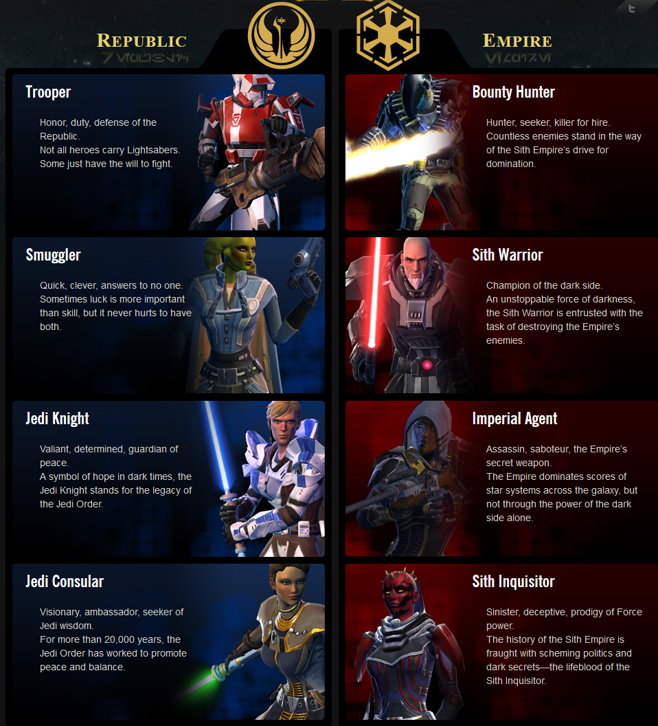 swtor how to play missions together