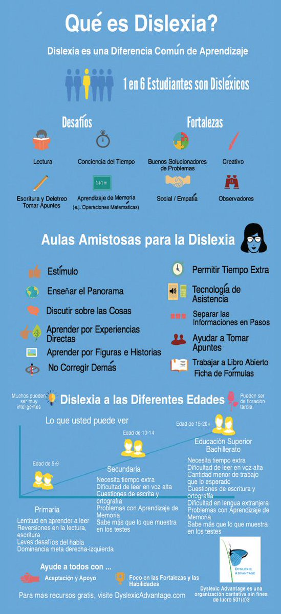 The Advantages Of Dyslexia And Why E >> Dyslexic Advantage On Twitter Que Es Dislexia For Students