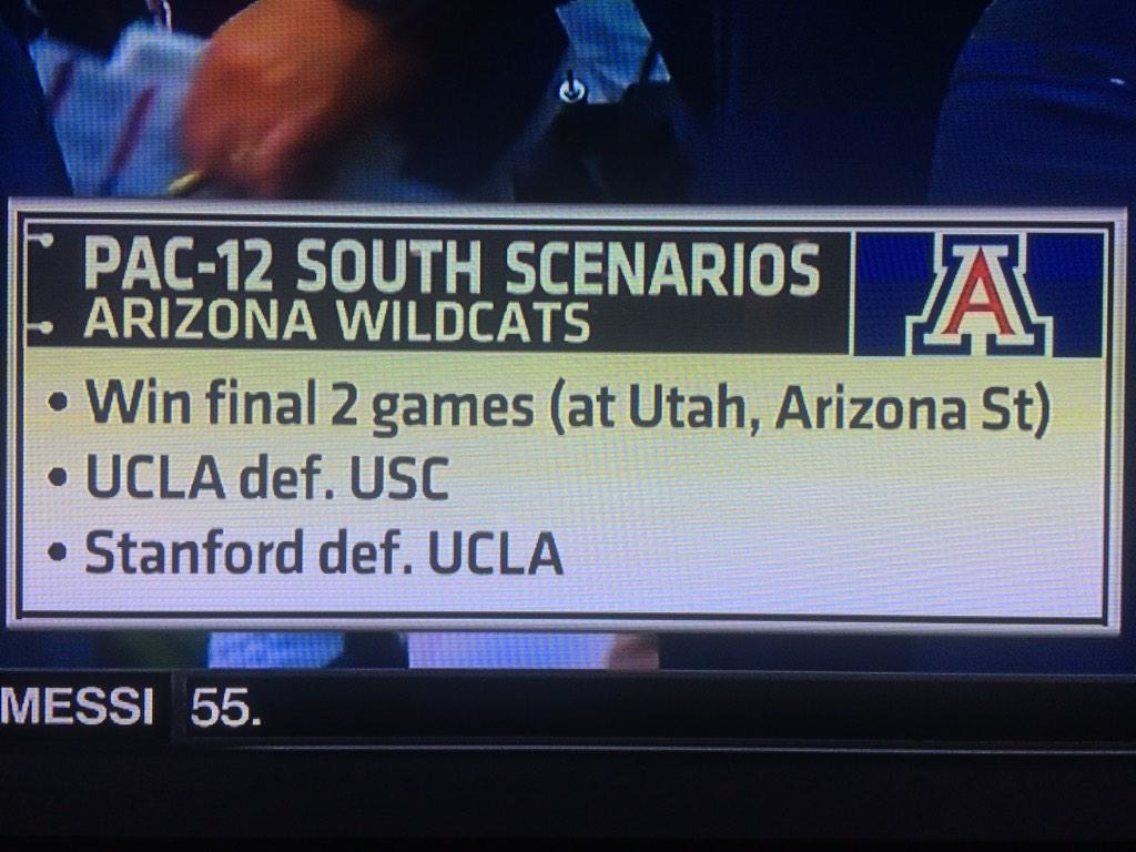 Ok, #AZcats, we got this! UCLA fans tonight and then go Tree next week! #BearDown #GoCats #AZvsUTAH http://t.co/zUmGreIF0Q