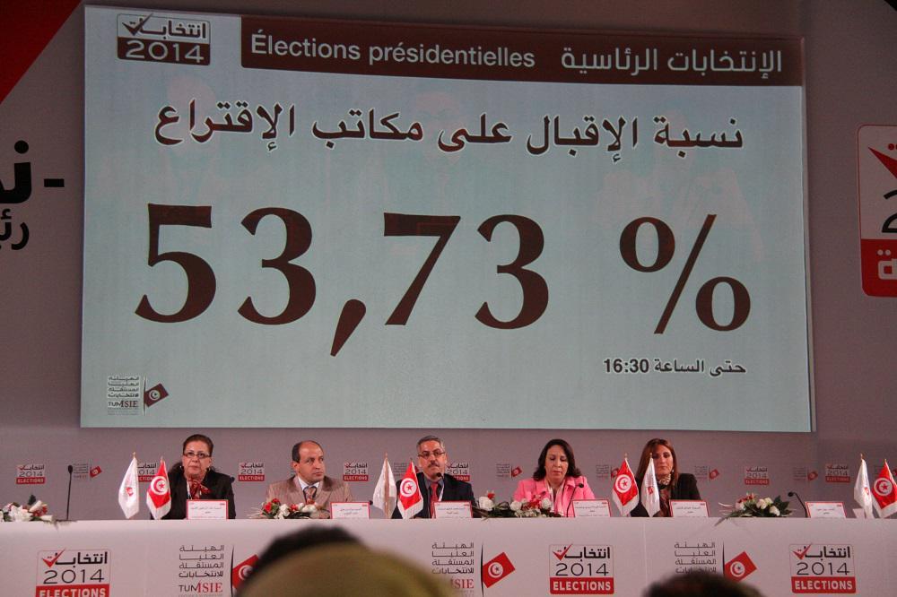 #ISIE_MediaCenter #Tnprez #TnElec2014 Taux de participation (16h30) #Tunisie http://t.co/Uvy8AWyaJE