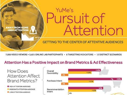 Study reveals factors behind consumer receptiveness - read more: http://t.co/IHEd3GtuPw #advertising http://t.co/Nw1tQzL85L