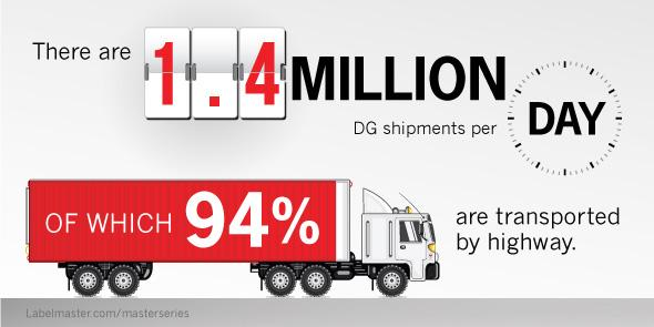 Shipping DG Webinar