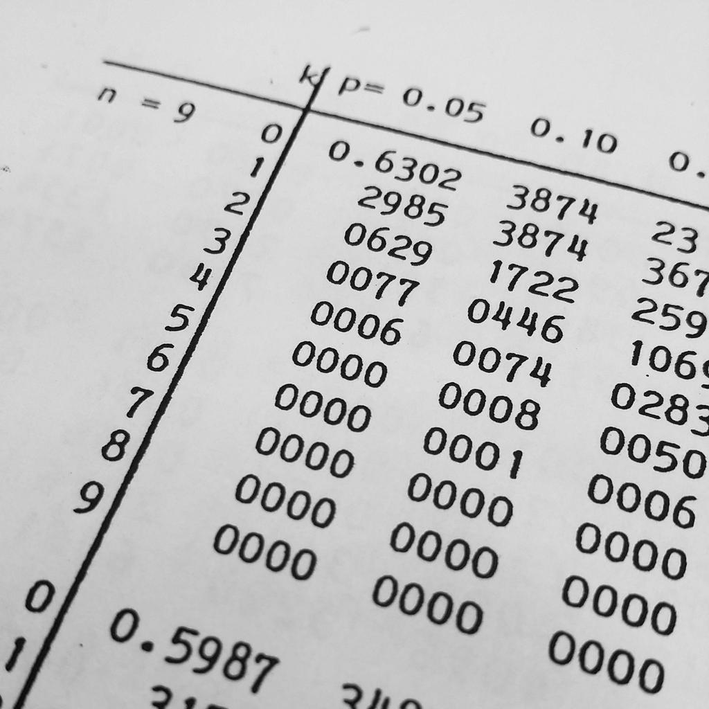 #BinomialDiscreteDistribution #maths