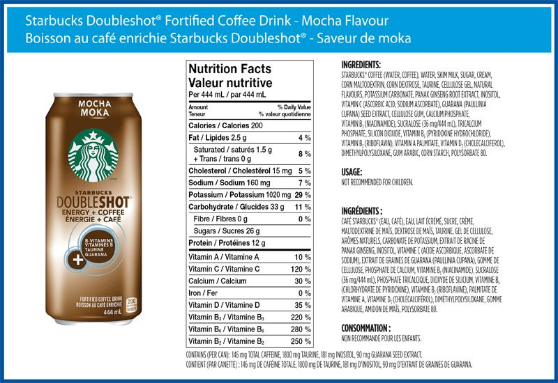Nutrition News Nutrition Facts Starbucks Sugar Free Vanilla