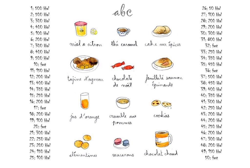 Все Отзывы О Диете Авс 50 Дней. Диета абс на 50 дней: меню, отзывы и результаты