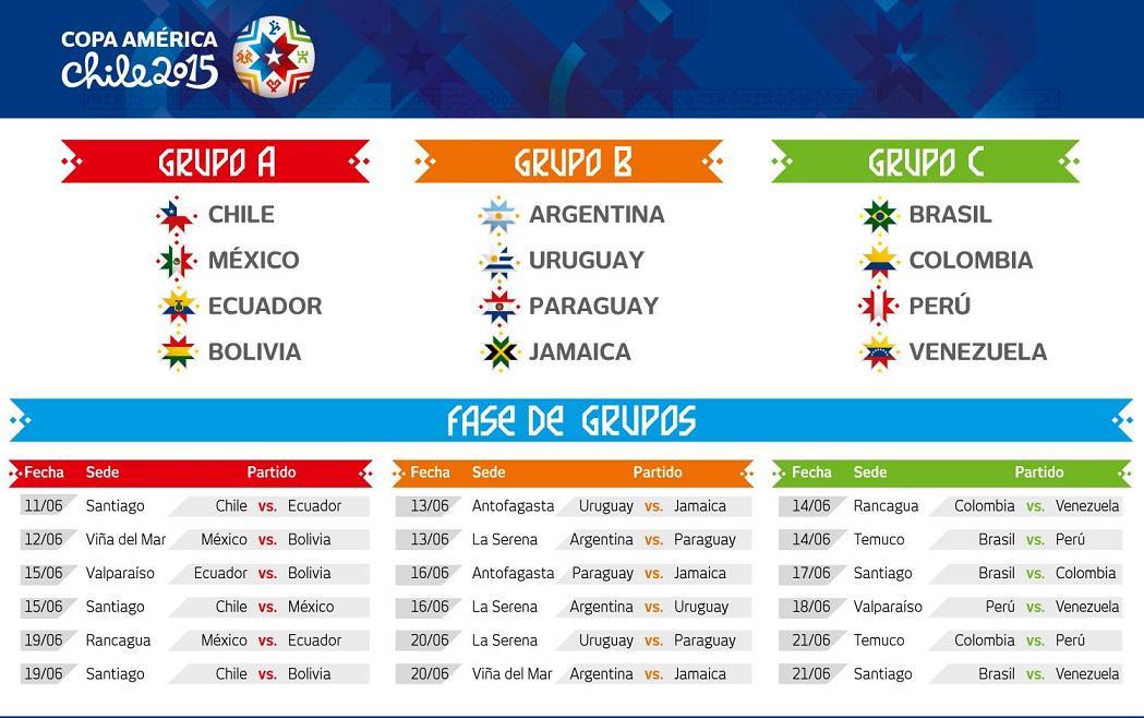 calendário para a Copa América no Chile.