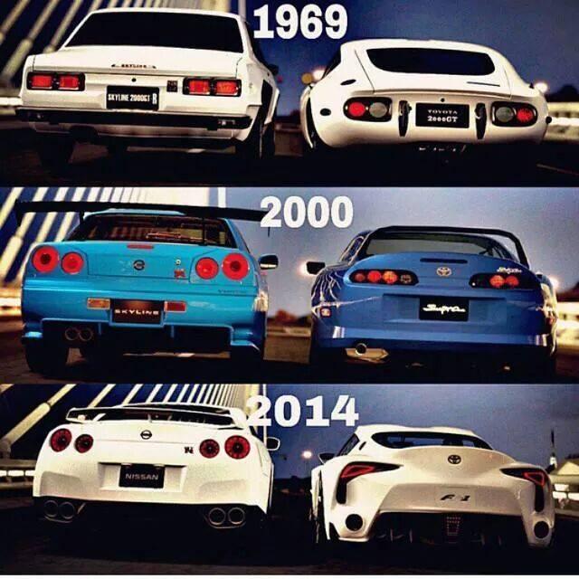 "Nissan Skyline All Generations: Yokohama Tire On Twitter: ""Choose A Generation. #Nissan"