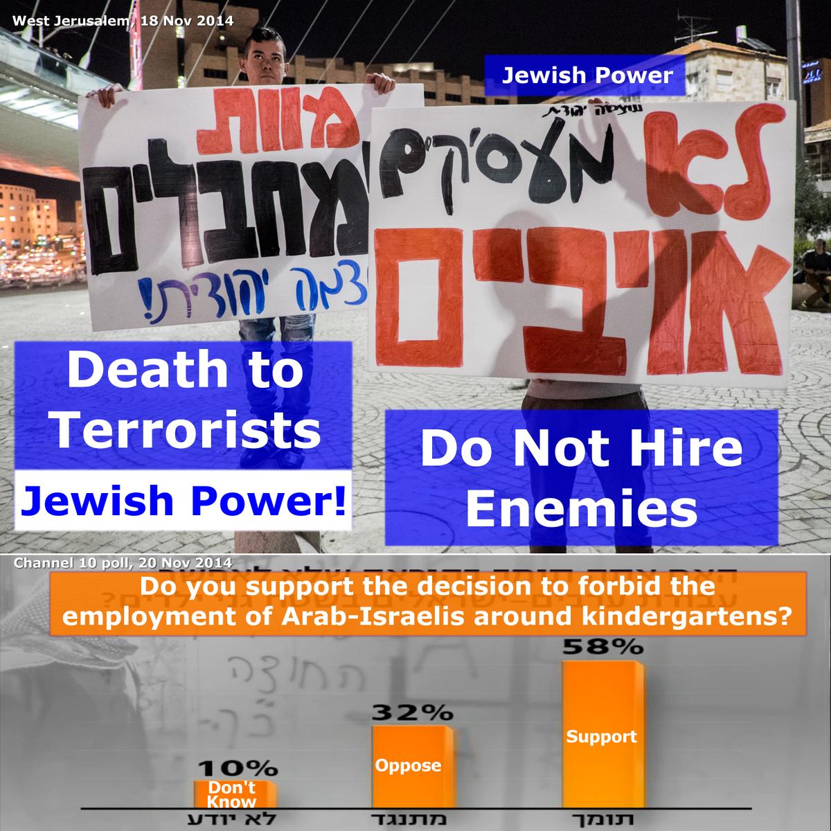 israeli jewish racism