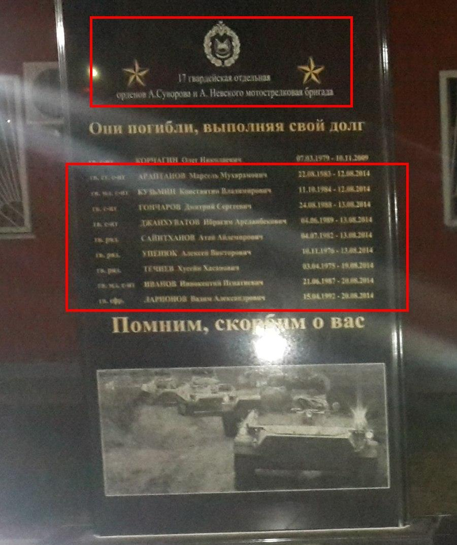 """Волонтеры """"Вернись живым"""" собирают средства на закупку боевого оснащения для """"киборгов"""" в Донецком аэропорту - Цензор.НЕТ 3815"""