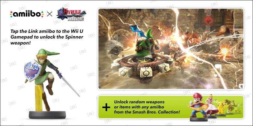 Nintendo Uk On Twitter Picking Up An Amiibo This Friday Here S How The Figures Work With Hyrule Warriors Http T Co Ucnd0zv2er