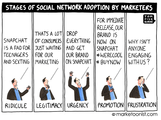 Stages of Social Network Adoption by Marketers. via @MeaganNRhodes #socialmediamarketing #marketing http://t.co/FRAxfVZnZD