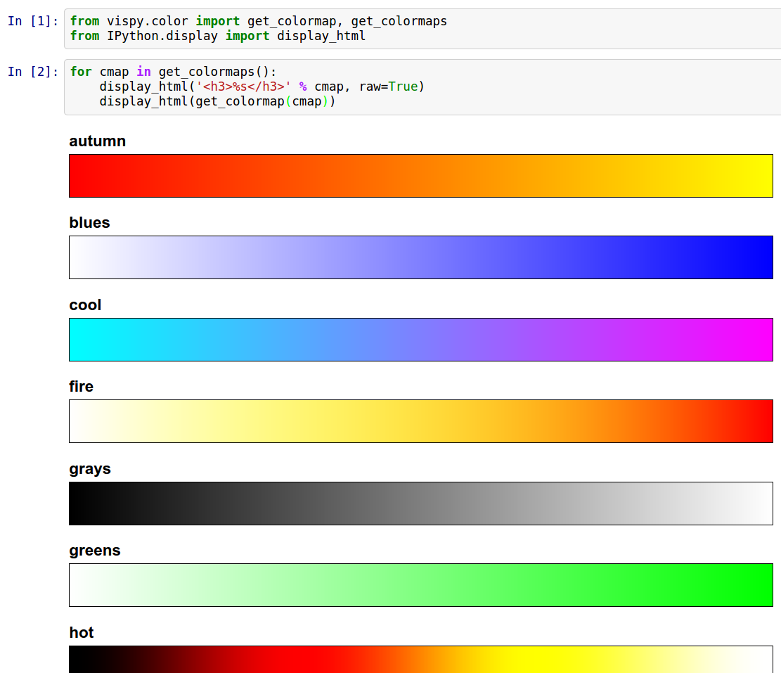 Cyrille Rossant On Twitter Colormaps Coming To Vispy At Last - Html color map