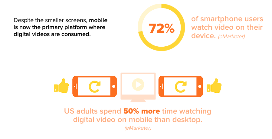Wait, Buzzfeed does insights? How technology is changing media: http://t.co/zVGCBlndQn http://t.co/ZTgL1EGjen