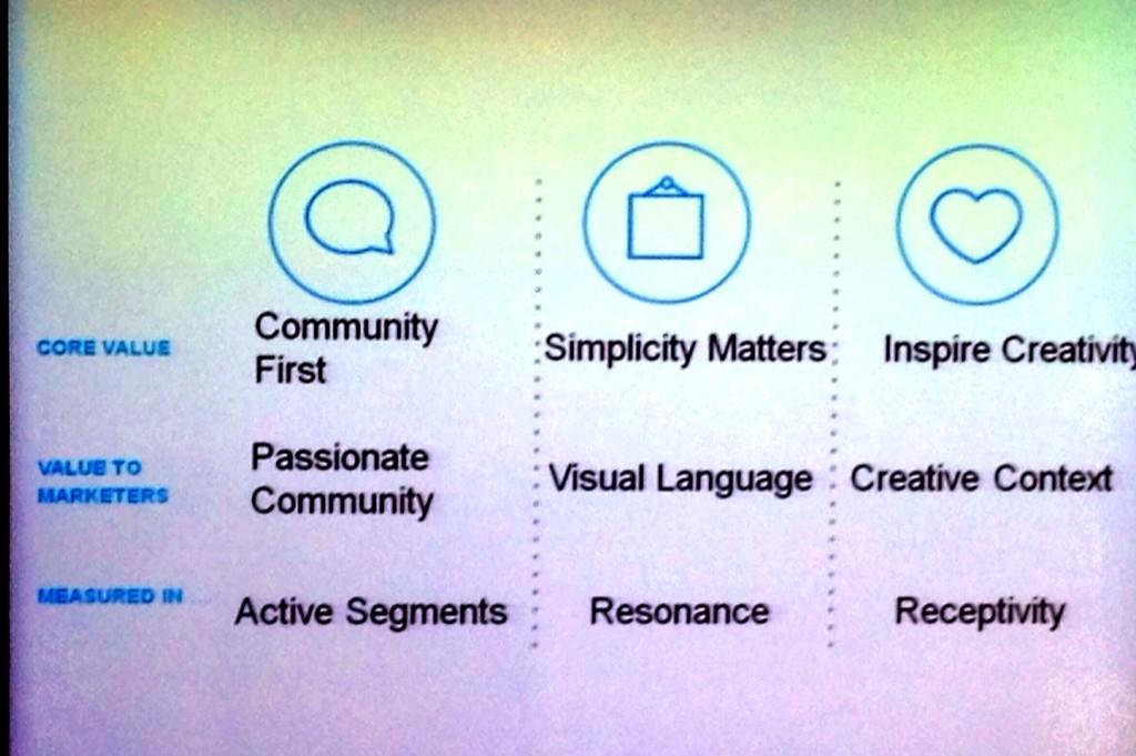 Los valores de #instagram como plataforma de marketing, comunidad, métricas, inspiración #Inspirational14 http://t.co/DV0fmY26ks