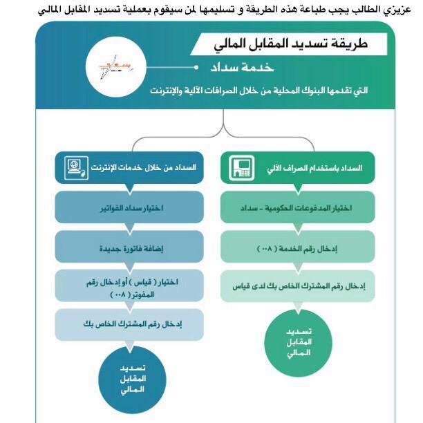 مركز قياس Qiyas على تويتر N 100001 Td طريقة تسديد المقابل المالي لاختبارات قياس عبر خدمة سداد Http T Co Ix4dwb8ga9