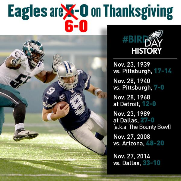 Philadelphia Eagles On Twitter Birdday Is For The Birds Eagles Have Won Both Of Our Thanksgiving Games Against Dallas By Combined Score Of 60 10 Http T Co W8qiish3y9