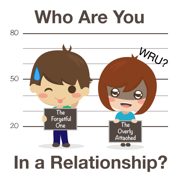 Who do you love quiz