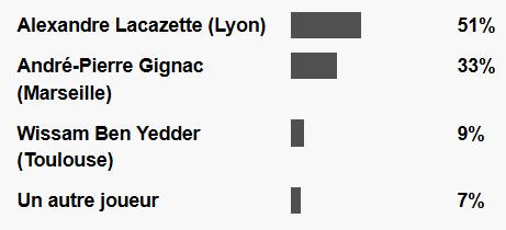 [Ligue 1 : Saison 2014 -2015] Infos diverses   - Page 2 B3iIkJRCQAEea38