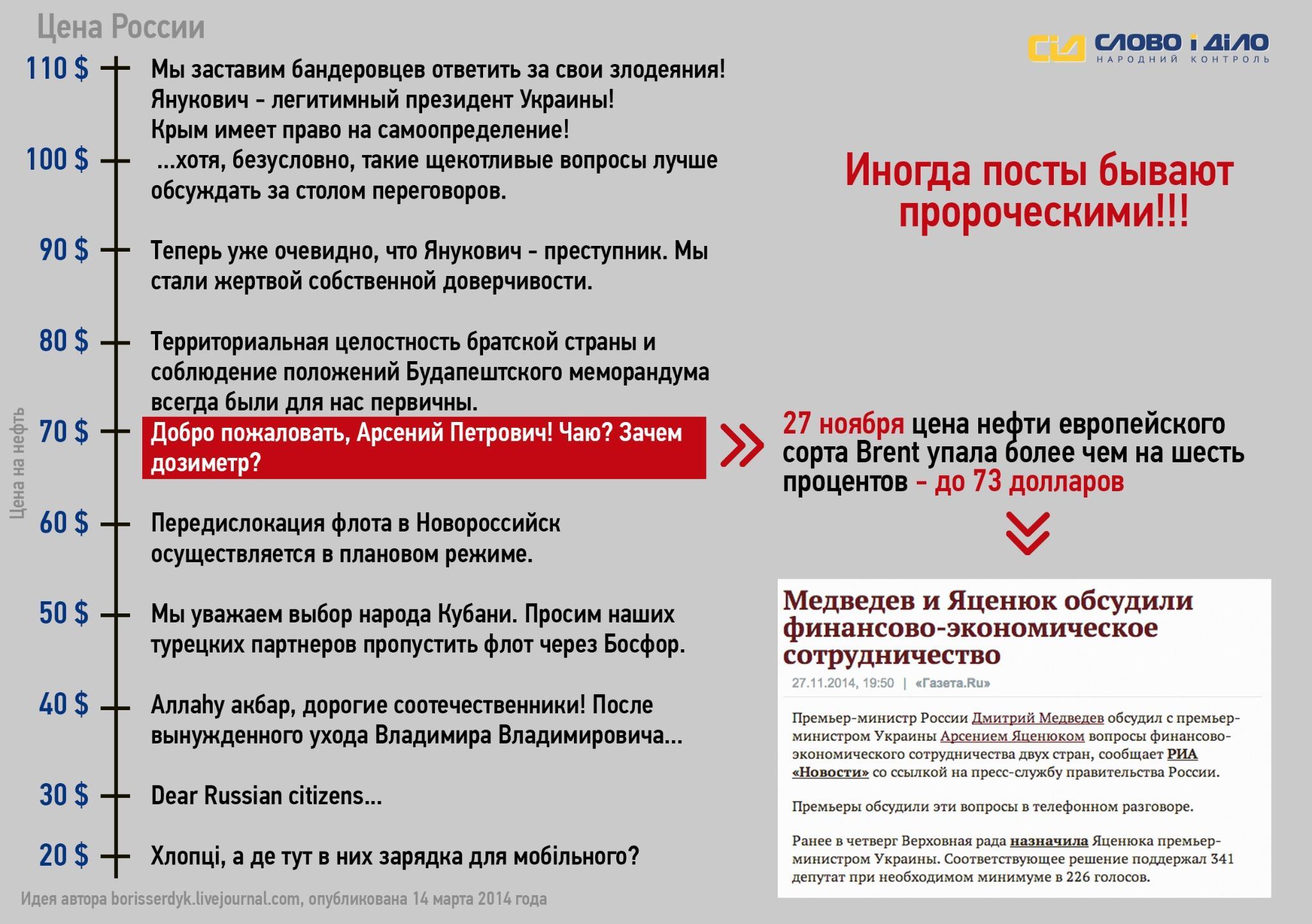 """Глава Госдумы надеется на """"конструктивный диалог"""" с новой Радой - Цензор.НЕТ 2014"""