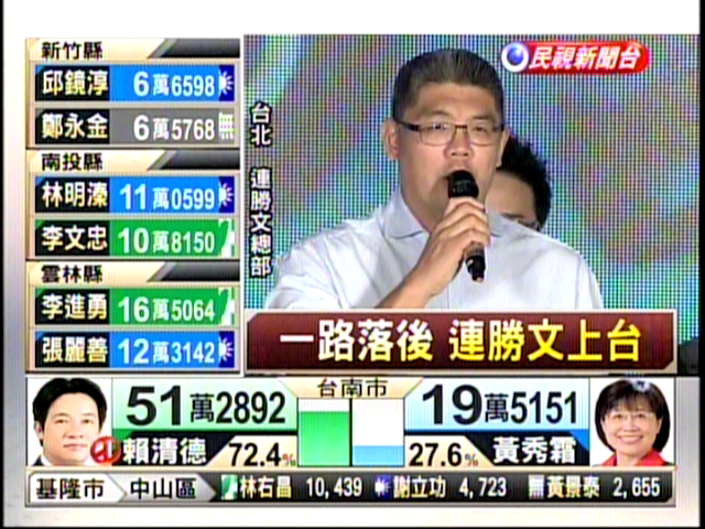 KMT's Sean Lien (連勝文) is onstage conceding DEFEAT in Taipei City! http://t.co/ZuEL02pwgR