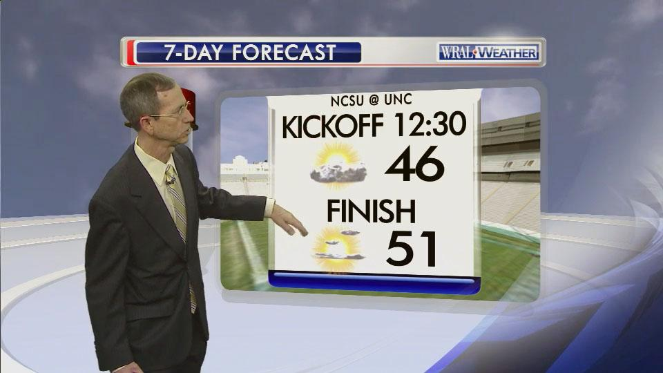 Wral weather 7 day