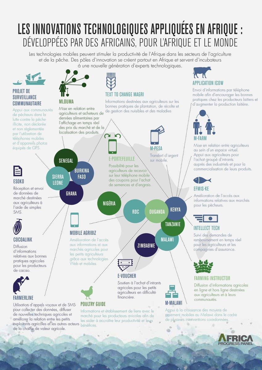 #Afrique Les jeunes, acteurs du dvlopment par le biais des innovations technologiques? voyez  ces progrès! #SFDK2014 http://t.co/Mg2qB4KWqo