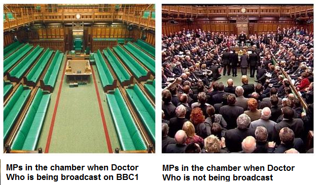 New House of Commons attendance shocker. http://t.co/DNCIZm1x6S