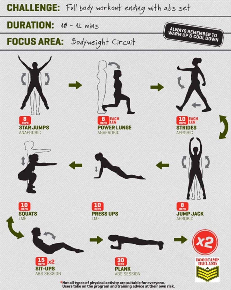 Circuito Gym : Il circuito addominali per una pancia piatta fitness