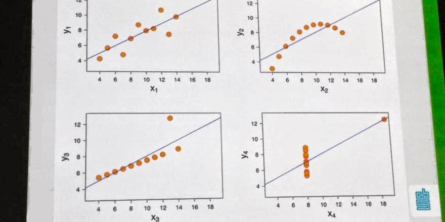 """""""@pickover: These all have the same mean, median, and variance. Lesson: Always Visualize the Data http://t.co/d0AXN7CC4m"""