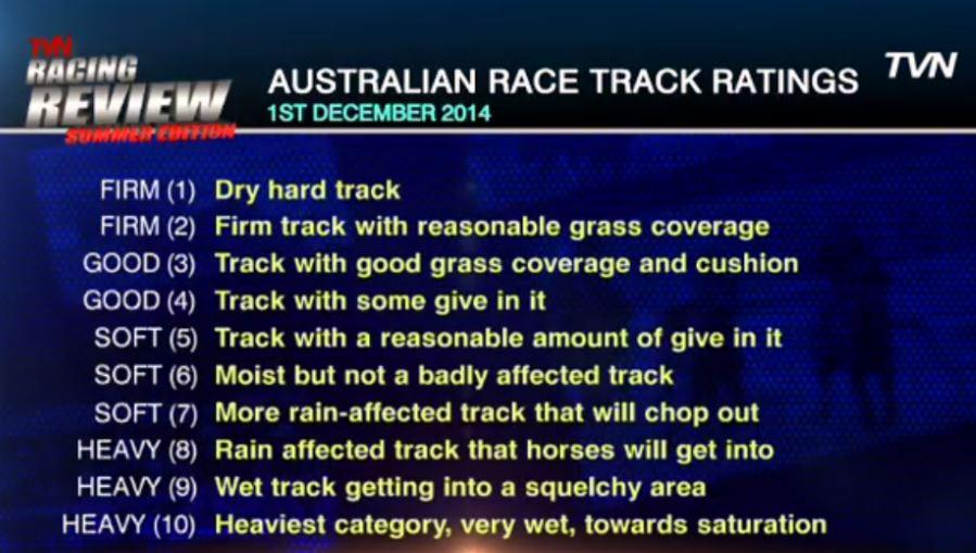 New Australian track ratings kick off today .Here they are explained in further detail - http://t.co/DEJngBmXdG