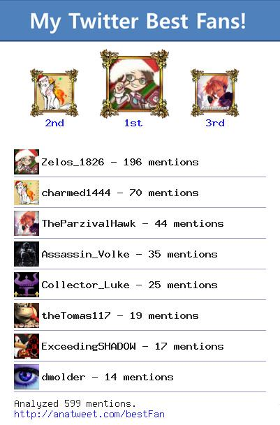 [My Best Fans] @Zelos_1826 @charmed1444 @TheParzivalHawk @Assassin_Volke @Collector_Luke via http://t.co/R1pS1nIgMI http://t.co/tHTw1ns0nW