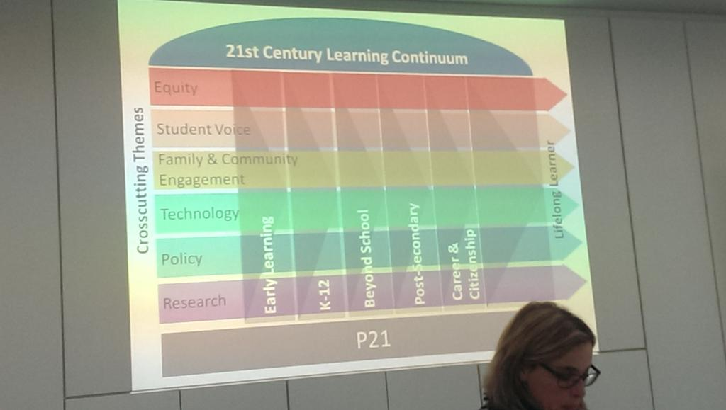 #curriculumBCN 21st century learning continuum http://t.co/HdiYQATOH5
